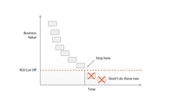 wykresy-blog-techniczny_5_03