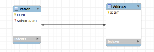 DB Diagram 2
