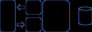 CQRS Simple Architecture_2_CQS_1