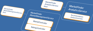 Microservices with minimum overhead using ASP.NET Web API and Azure Future Processing
