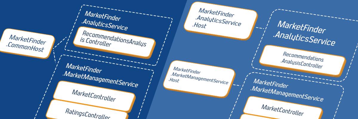 technicalblog_Deployowanie_ architektury_Azure